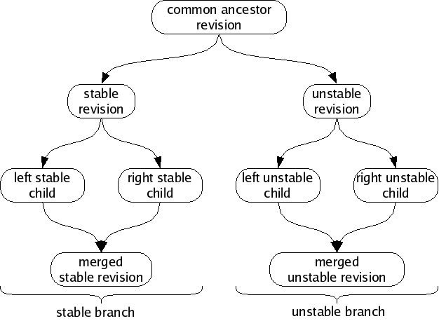 monotone documentation